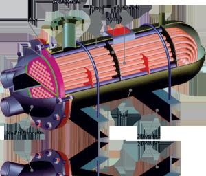 مبدل های حرارتی مینی کانال مارپیچ