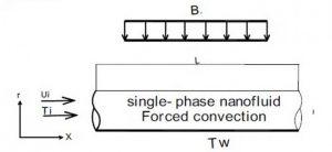 شبیه سازي انتقال حرارت جابجایی اجباري نانوسیال آب- اکسید آلومینیوم در یک لوله افقی با دماي دیواره ثابت تحت میدان مغناطیسی یکنواخت