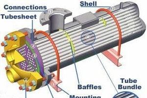 آموزش طریقه نصب مبدل حرارتی صفحه ای