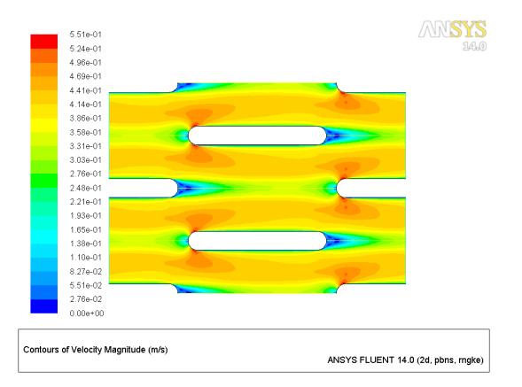 کانتور فشار شبیه سازی مبدل حرارتی فشرده