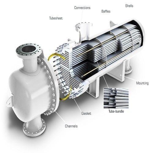 تولید کننده مبدل های حرارتی