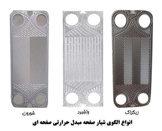 تأثیر نوع و سایز Plate ها در مبدل صفحه ای